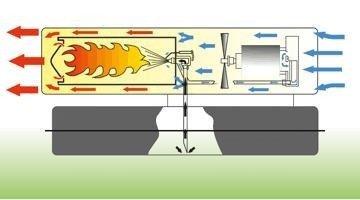 Nagrzewnica olejowa Master B 100 CEG + termostat TH5 10-metrowy