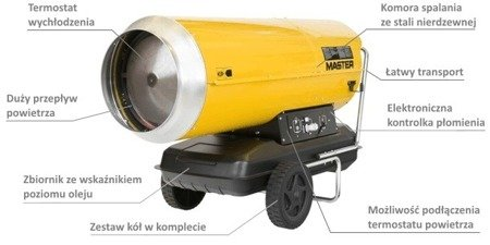 Nagrzewnica olejowa Master B 360 + podgrzewacz paliwa